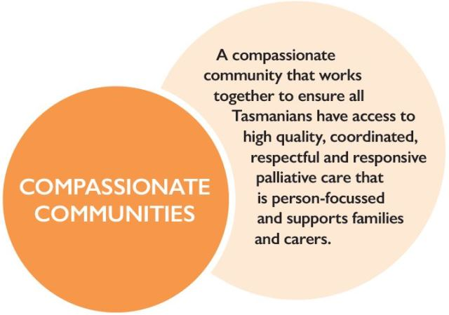 Compassionate Communities: A compassionate community that works together to ensure all Tasmanians have access to high quality, coordinated, respectful and responsive palliative care that is person-focused and supports families and carers.